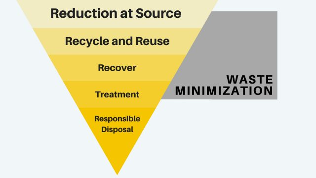Reduction at Source(2)