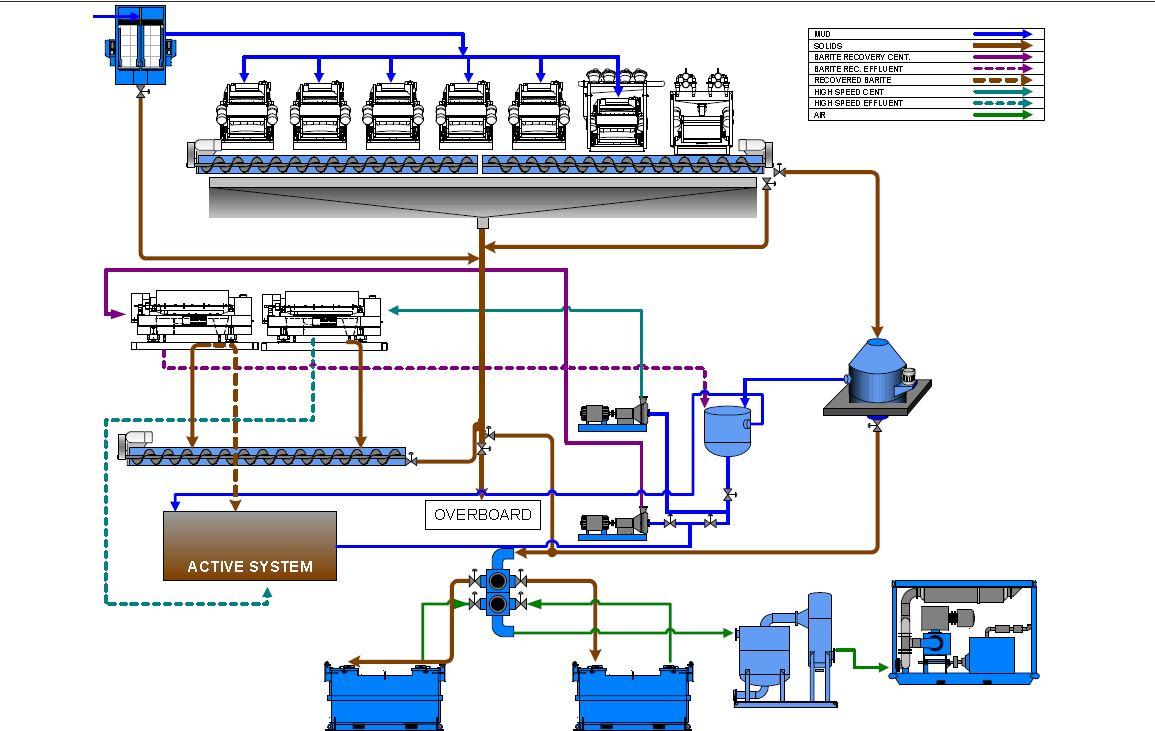 system-scheme
